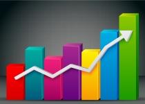 Jak w prosty sposób zwiększyć szansę na zysk w funduszu akcyjnym?